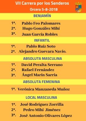 clasificaciones carrera 2018(1)