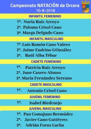 clasificaciones carrera 2018(4)